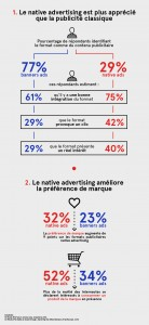 native-advertising-le-lorrain