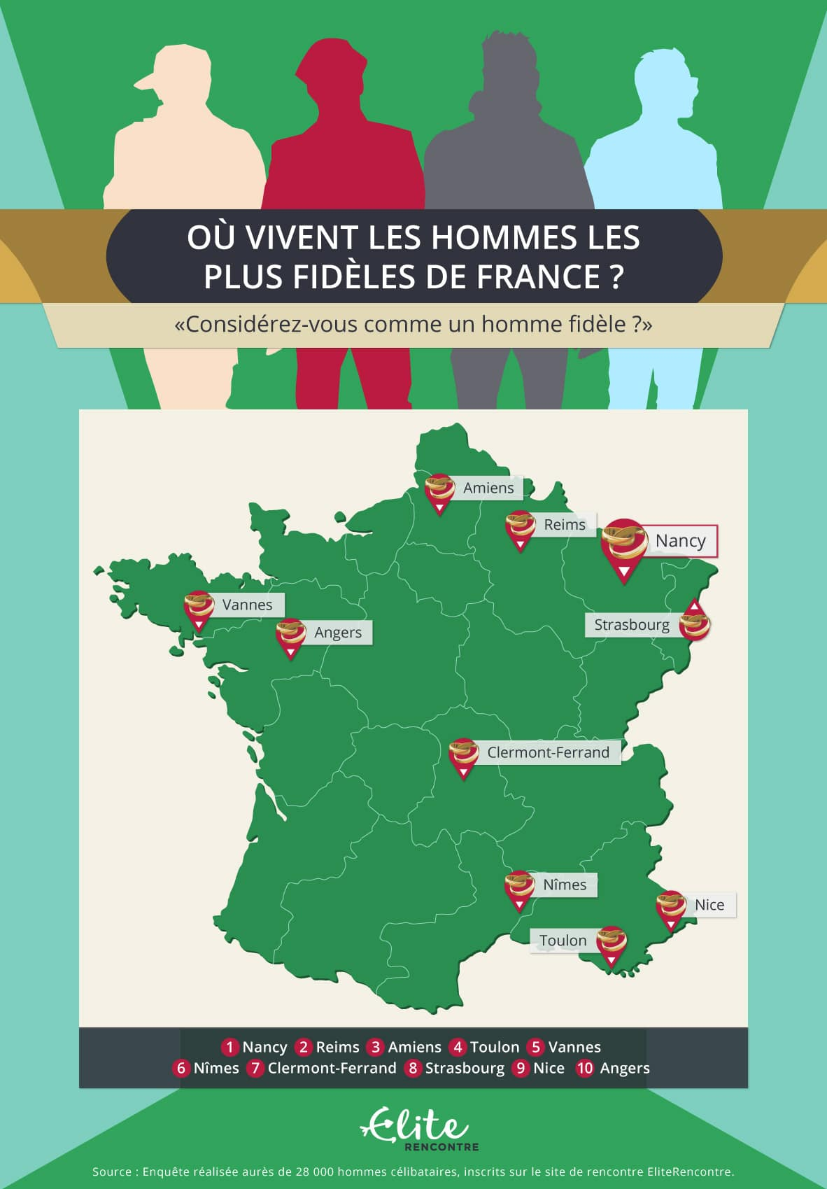 map_infographic_considerez_vous_comme_fidele
