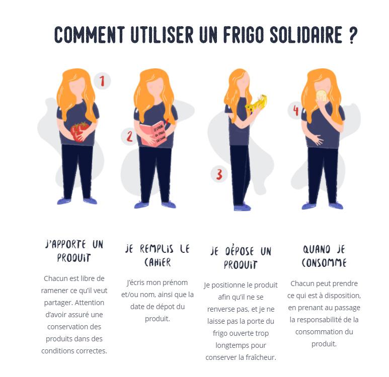 mode-emploi-frigo-solidaire
