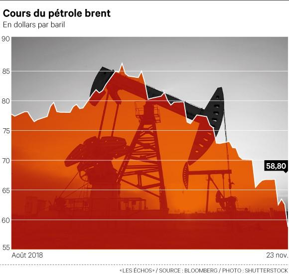 le-petrole-chute-au-plus-bas-depuis-plus-dun-an