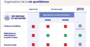 plan-deconfinement-mai-2020-france-coronavirus