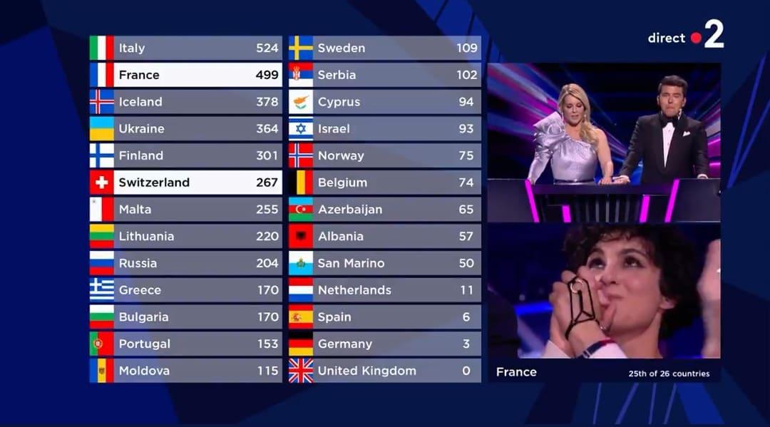 france-2eme-eurovision-barbara-pravi